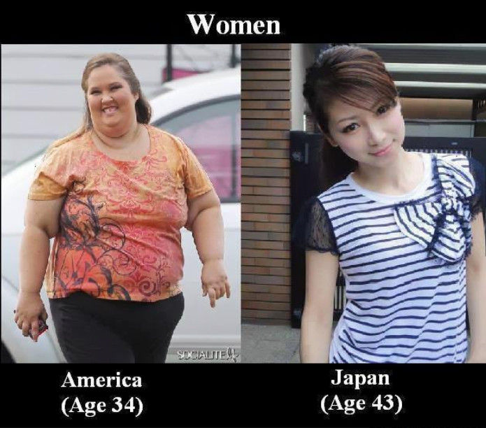 Femeile… America vs Japonia